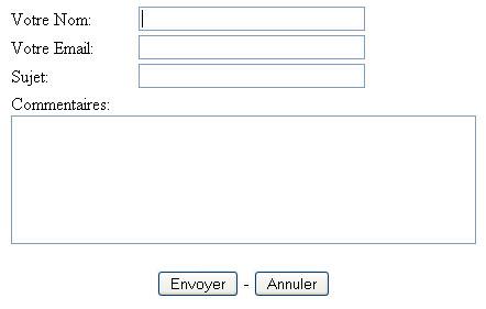 Comment Inserer Un Formulaire Mail A Mon Site Web Wiki Lws L